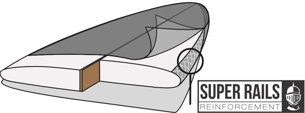 Super Rails Technologie Buster Surfboards