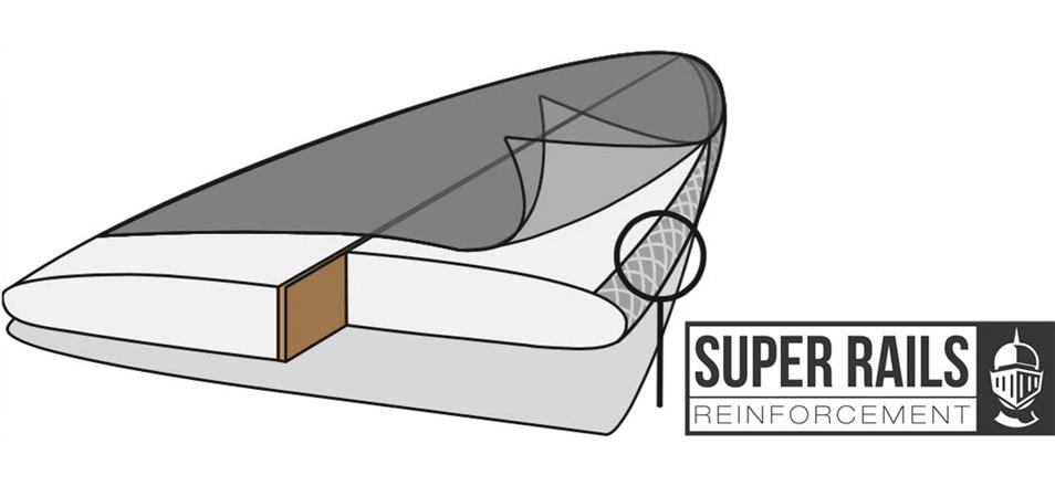 Surfboard Rails Verstärkung