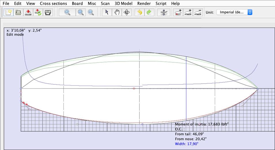 Surfboard Entwicklung Eisbach